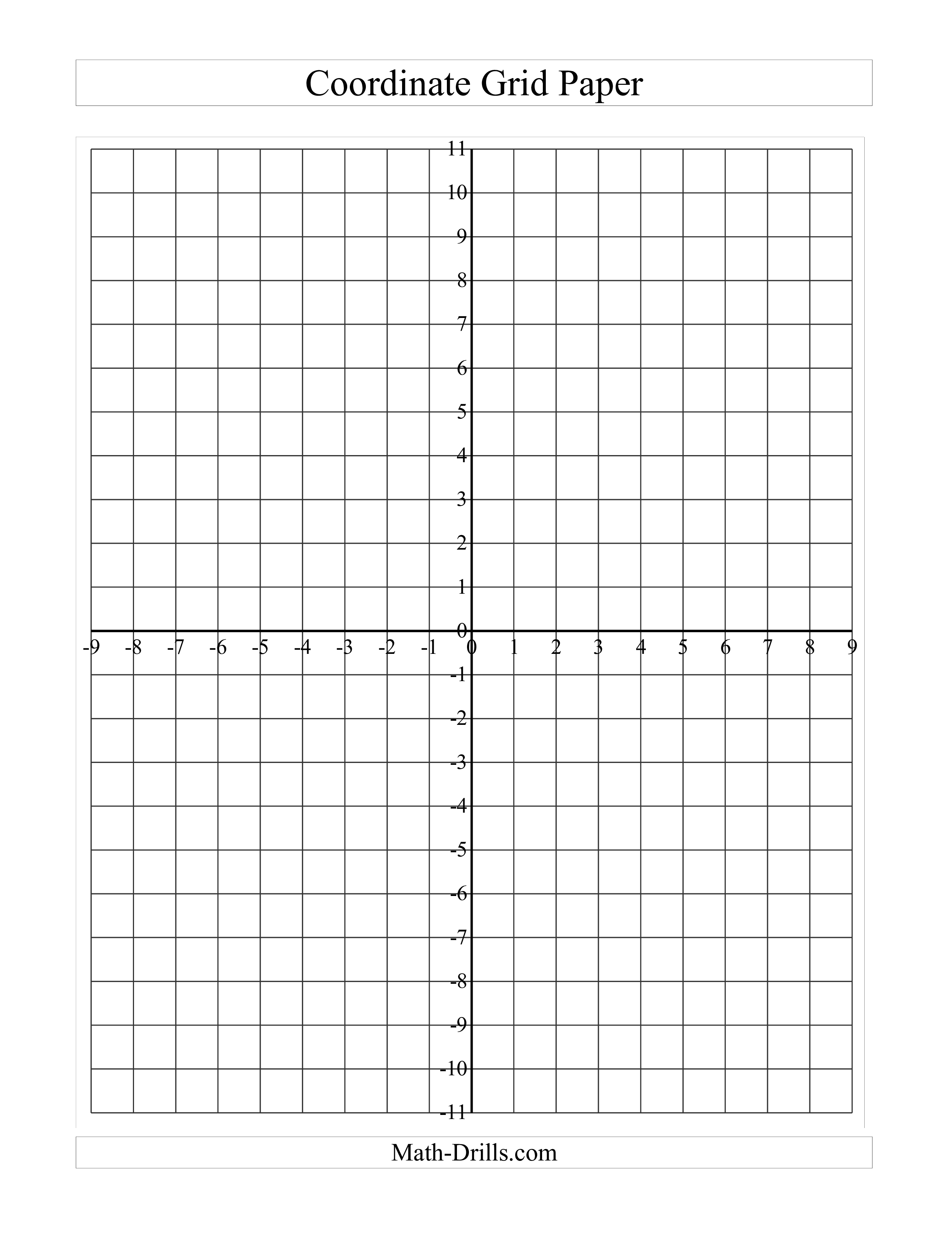 It is a graphic of Old Fashioned Coordinate Planes Printable
