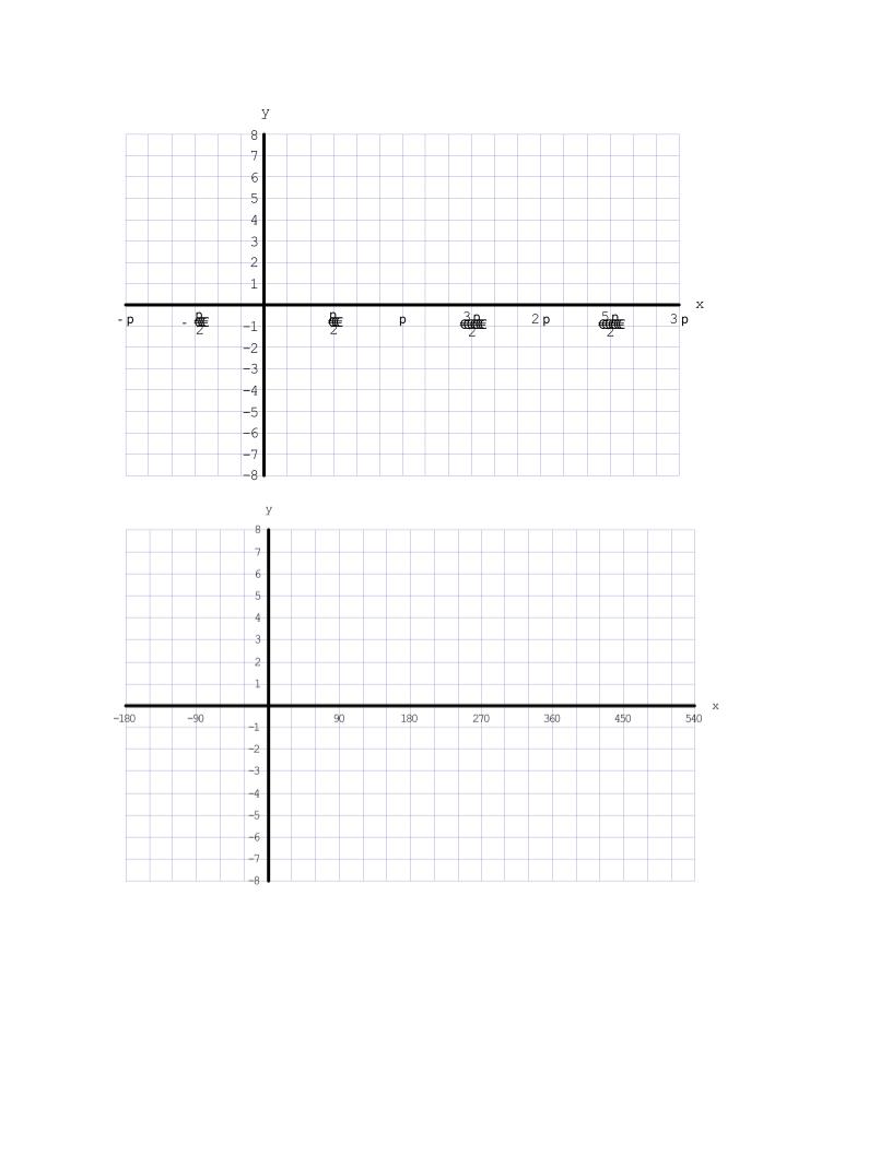 free trigonometric graph paper | templates at allbusinesstemplates