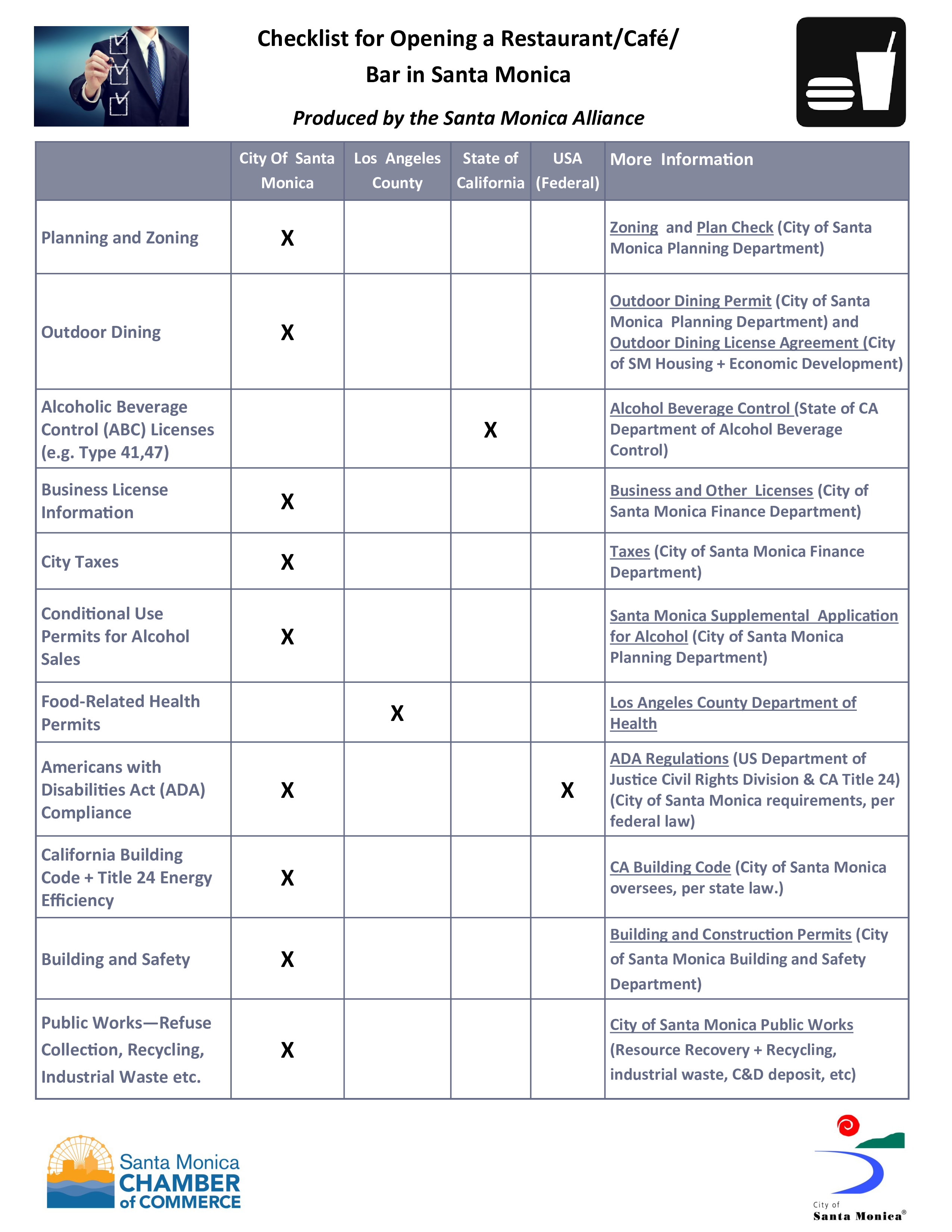 free opening restaurant checklist templates at