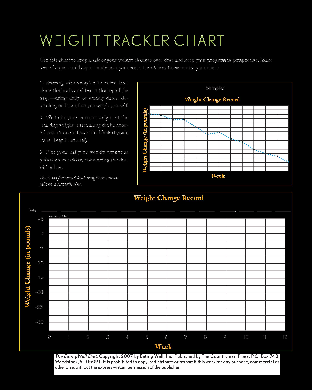 free weekly weight loss tracking chart templates at