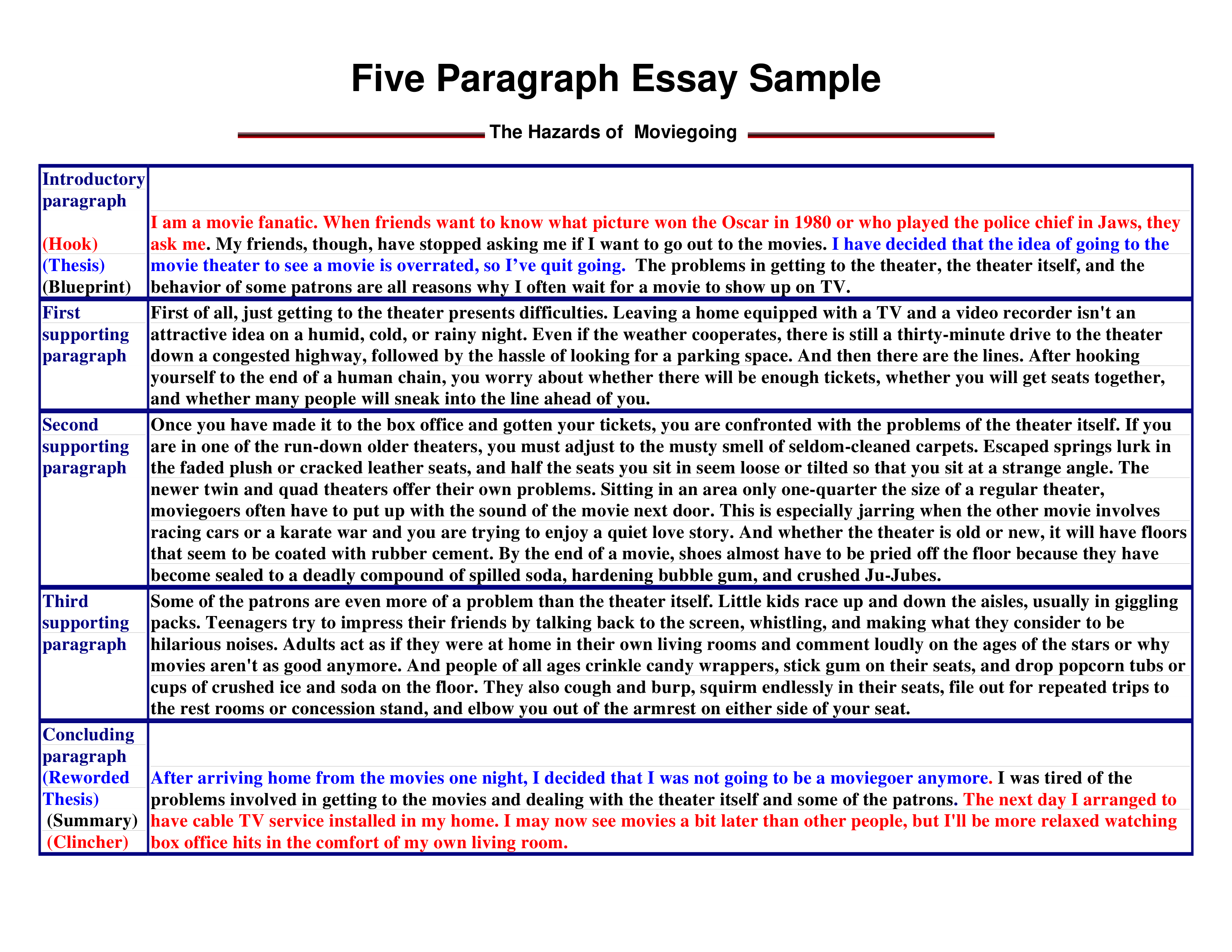 Free  Paragraph Informative Essay  Templates At   Paragraph Informative Essay