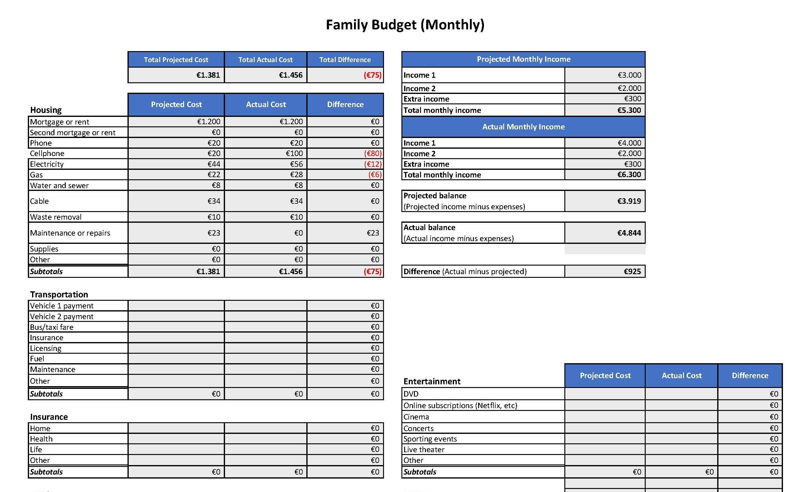 family budget spreadsheet eur templates at